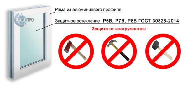 http://mtm-pro.ru/wp-content/uploads/2017/06/Взломостойкие-окна-600x271.jpg
