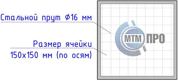 http://mtm-pro.ru/wp-content/uploads/2017/06/Решетка-ИВС-600x276.jpg