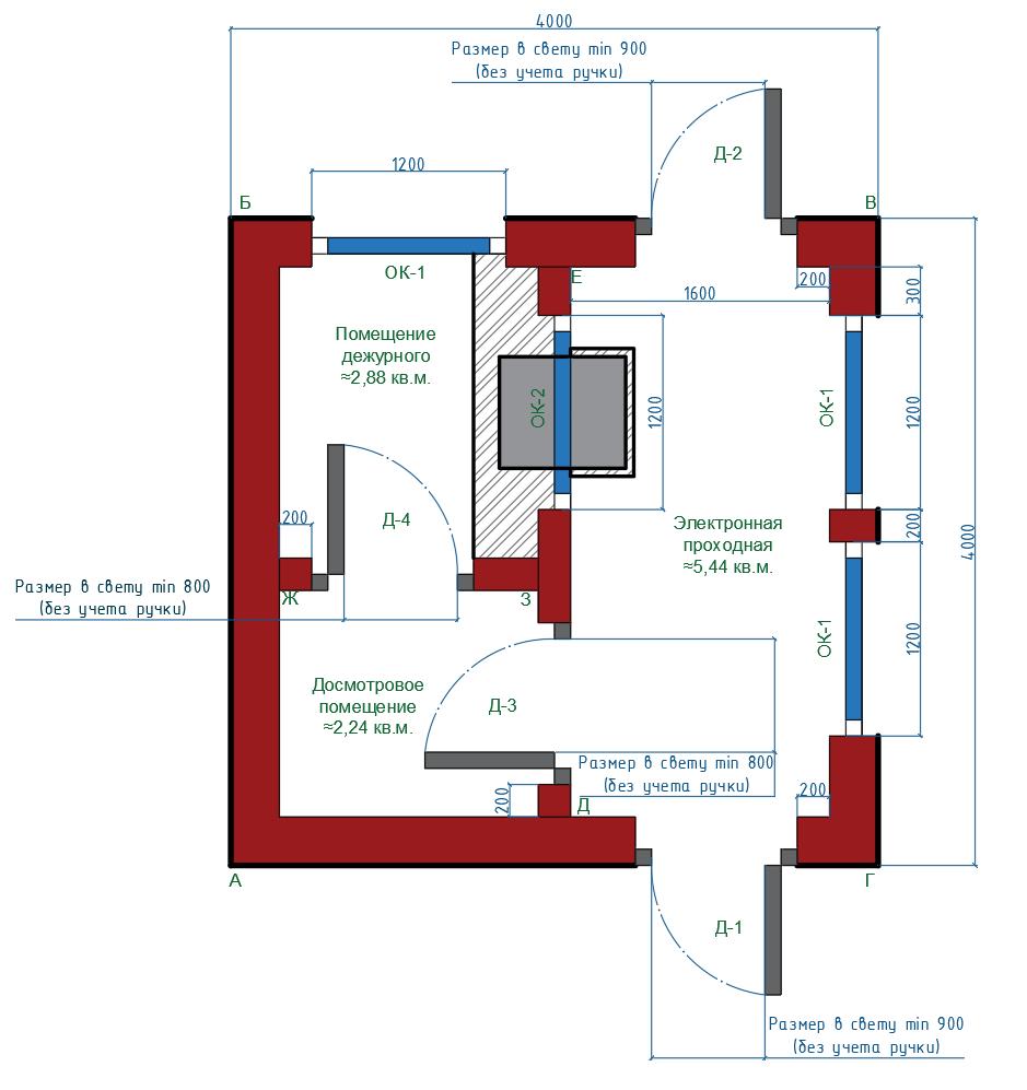 МТМ-ПРО план кабины 4000-4000