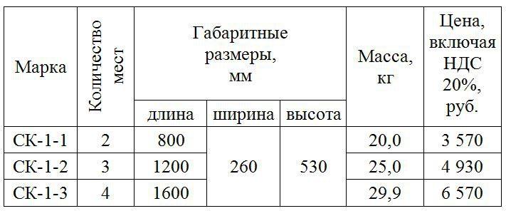 Скамьи прайс МТМ-ПРО