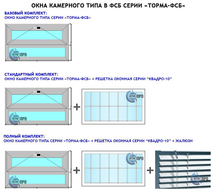https://mtm-pro.ru/wp-content/uploads/2017/06/Kamernye-okna-fsb2-898x815.jpg
