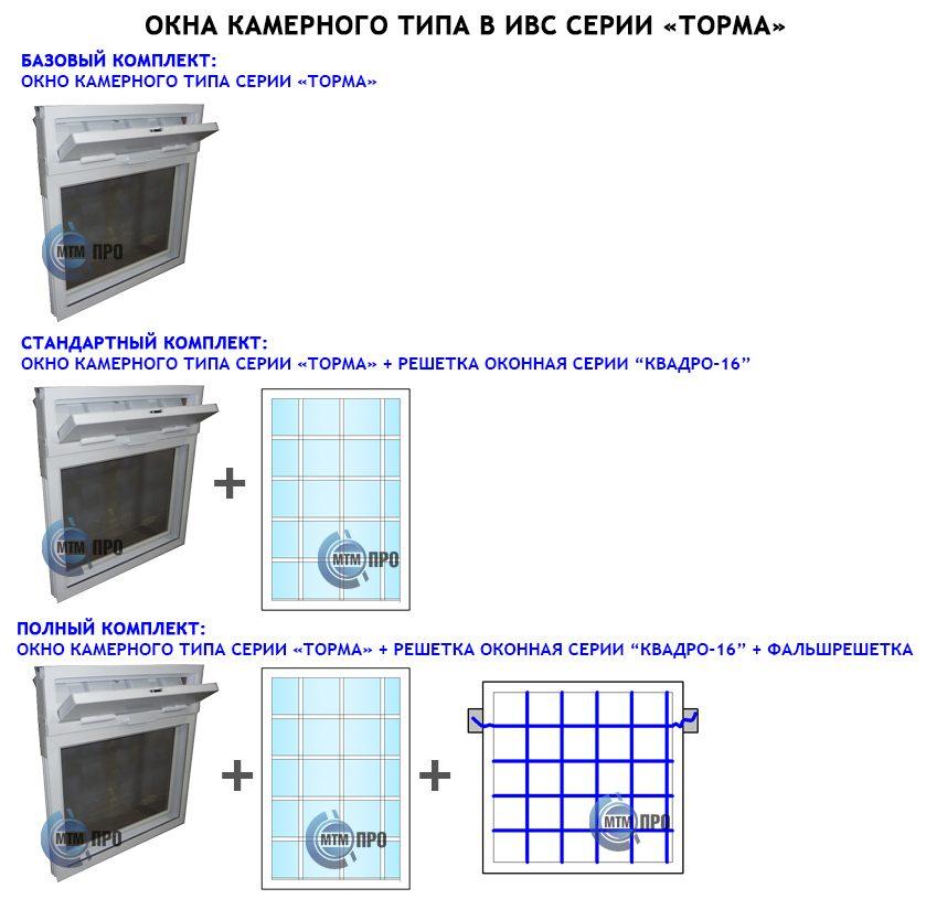 https://mtm-pro.ru/wp-content/uploads/2017/06/Kamernye-okna-torma2-839x815.jpg
