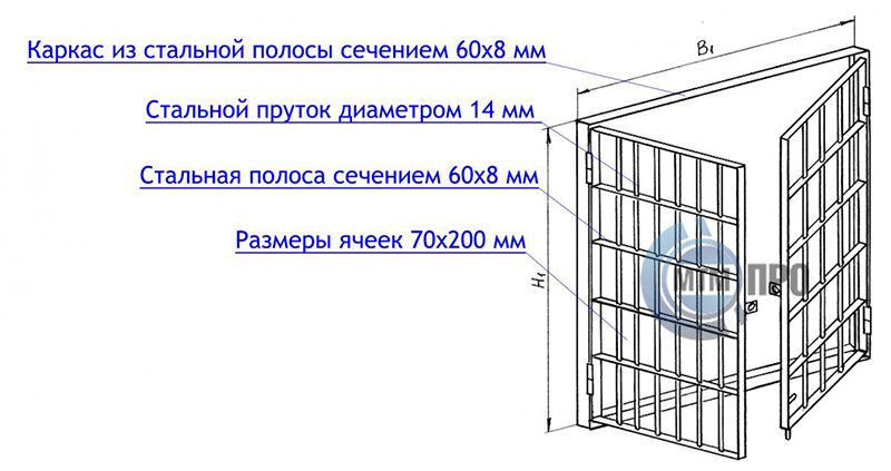 https://mtm-pro.ru/wp-content/uploads/2017/06/Resh_ROS-3-800x423.jpg