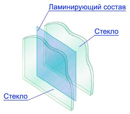 https://mtm-pro.ru/wp-content/uploads/2017/07/Triplex-sostav-432x378.jpg