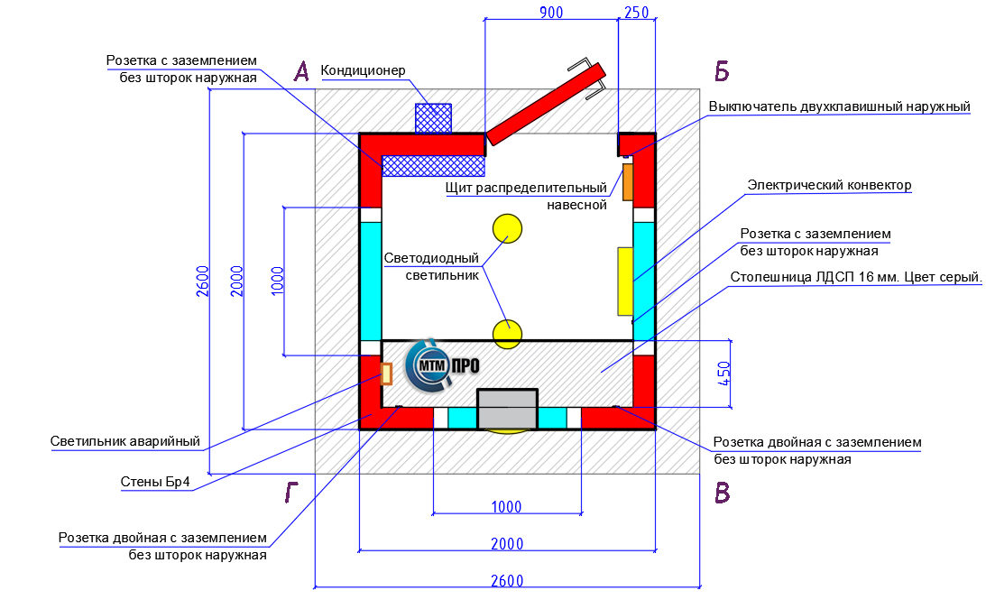 Бронекабина Бр4 от МТМ-ПРО