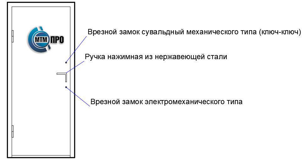 Внутренние двери усиленной конструкции серии «БЛАНШ-ФМС-2»