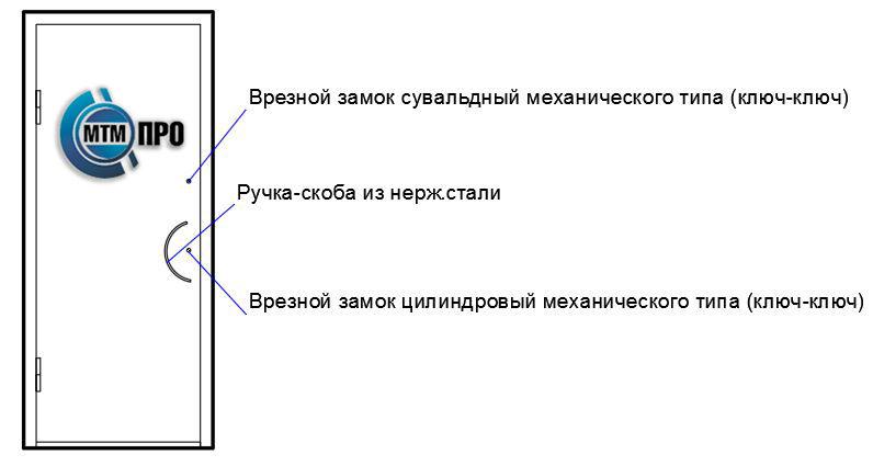 Комплектация (вариант 3) - внутренние двери усиленной конструкции серии «БЛАНШ-ФМС-2»
