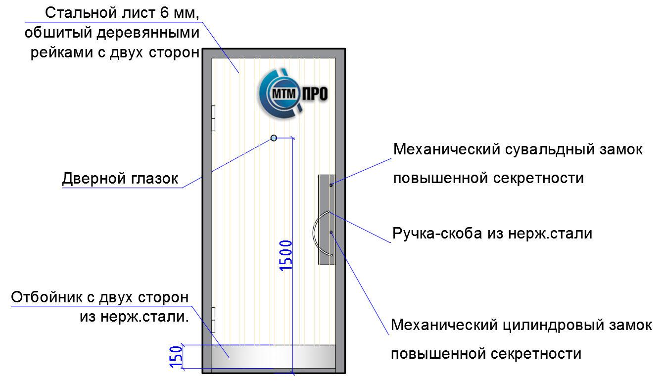 "Двери серии ""БЛАНШ-ДЕРЕВО"" эскиз"