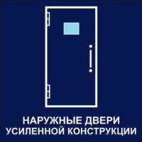 https://mtm-pro.ru/wp-content/uploads/2019/05/nar-dveri-200x200.jpg